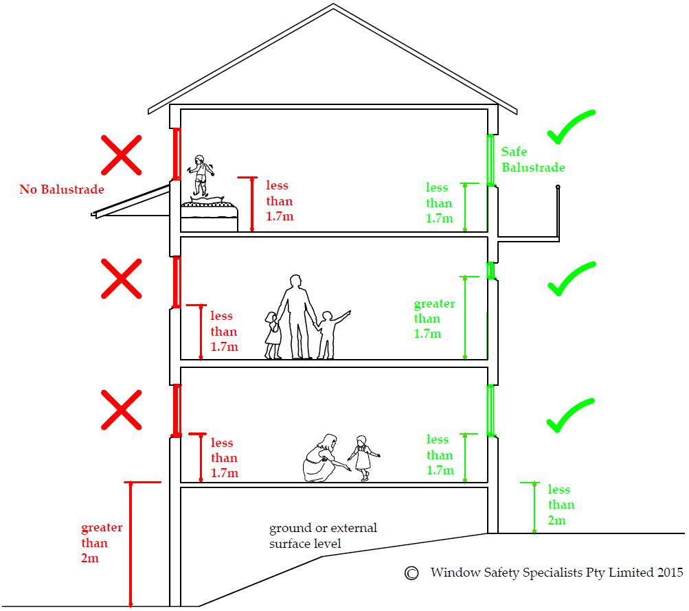 WSS Window Compliance CAD Diagram